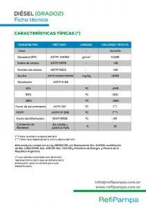 REFIPAMPA - Ficha Técnica - Diesel - Grado 2